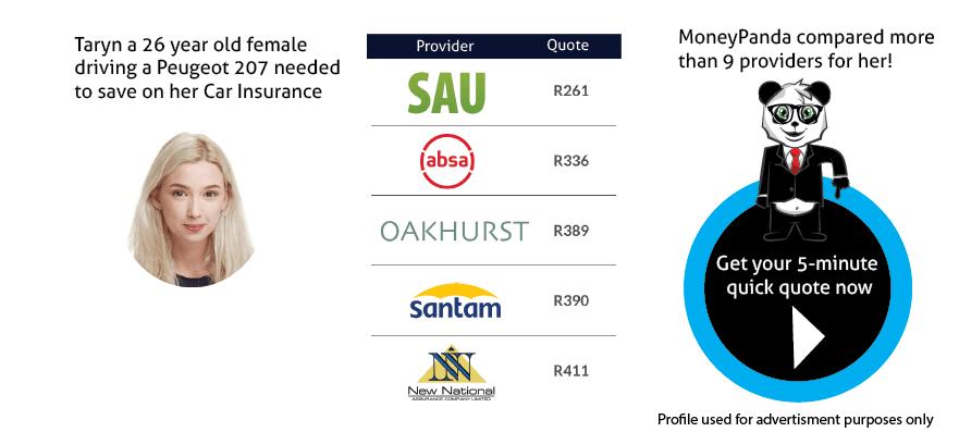 compare car insurance quote with MoneyPanda